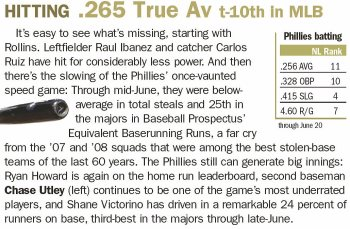 Phillies hitting crop for blog.jpg